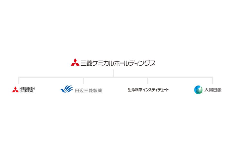 三菱ケミカルグループ