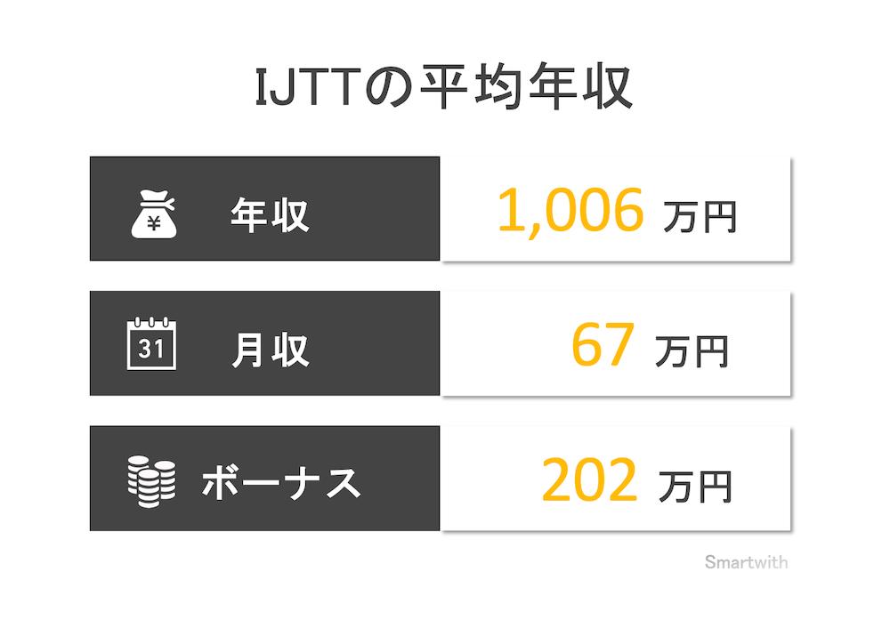 IJTTの平均年収